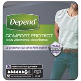 Depend Culotte Homme Confort Depend Taille 40-46 (S / M) - x10